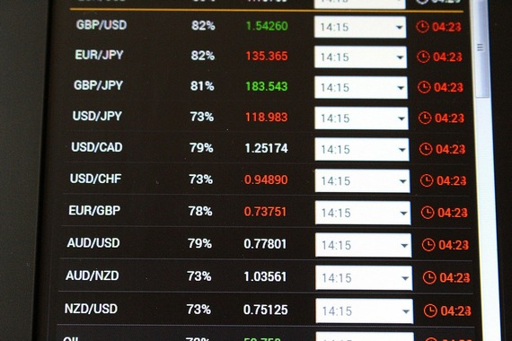 Currency pairs on board display